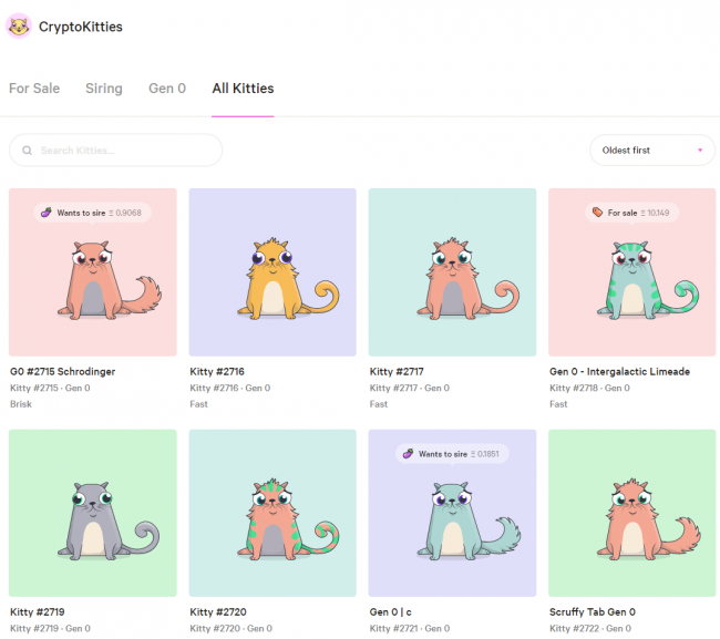 CryptoKitties: Есть Ethereum? Купи кота!