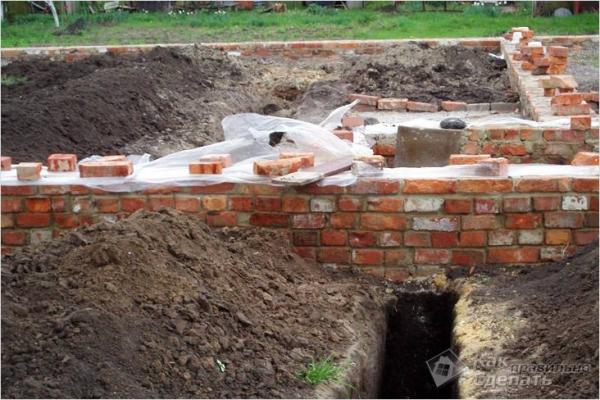 Фундамент из кирпича своими руками - строительство кирпичного фундамента