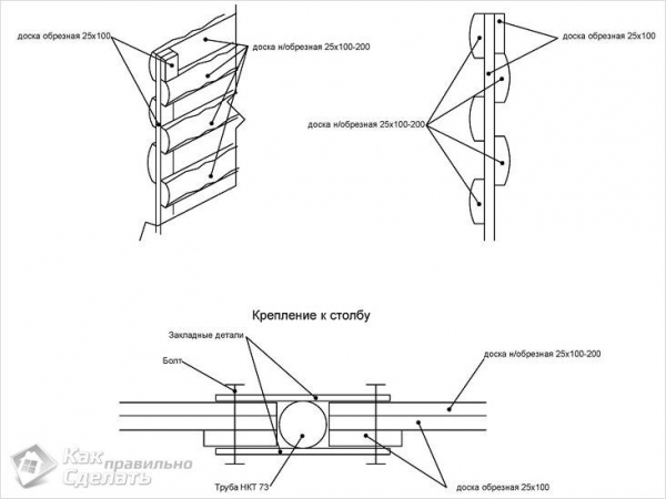 Как сделать забор из необрезной доски - дощатый забор