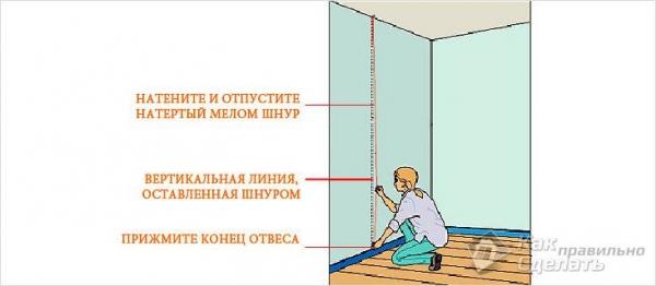 Как клеить пробковые обои на стену - клеим пробку
