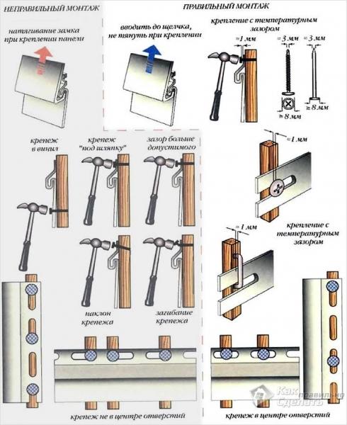 Как обшить фронтон сайдингом - обшивка фронтона