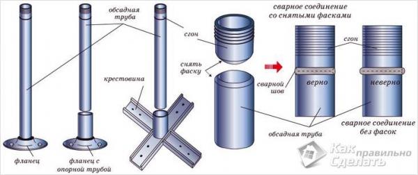 Как установить балясины на лестницу - установка балясин (+фото)