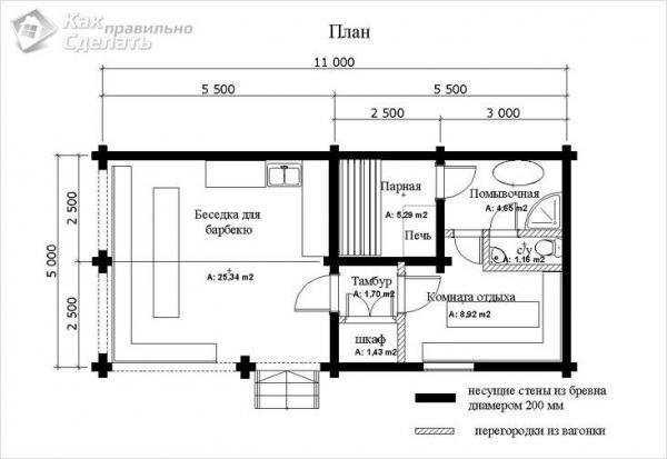 Сколько стоит построить баню - как рассчитать стоимость строительства бани