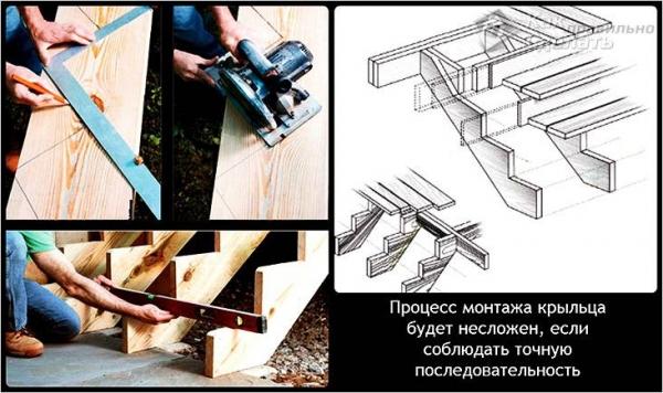 Как сделать крыльцо из дерева - деревянное крыльцо своими руками (+фото, схемы)