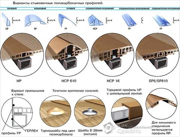 Как крепить поликарбонат - различные способы