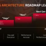 История архитектуры AMD GCN завершится в 2019–2020 годах вместе с GPU Navi»