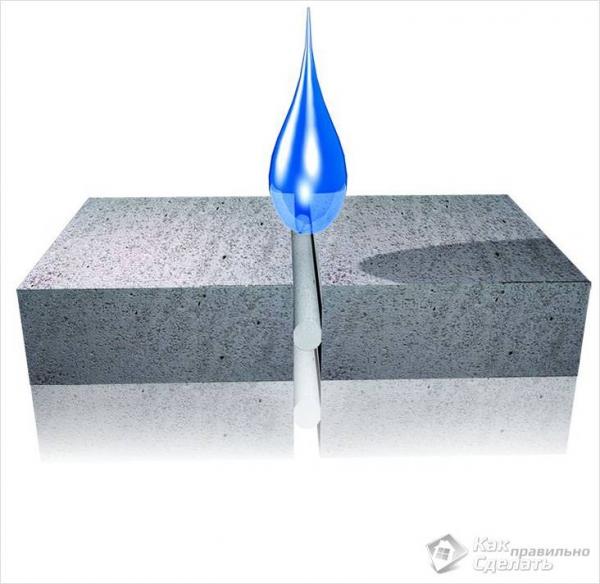 Как правильно сделать гидроизоляцию пола - гидроизоляция