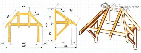 Как сделать козырек над крыльцом - разновидности и изготовление (+фото, схемы)