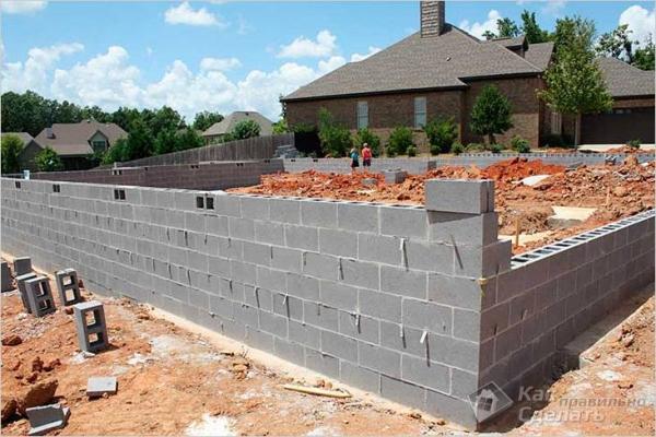 Дом из шлакоблока своими руками - строительство домов из шлакоблоков + фото