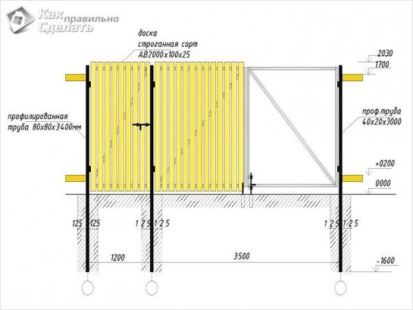 Как сделать деревянные ворота - ворота из дерева (+фото, схемы)