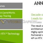NVIDIA представит трассировку лучей в реальном времени»