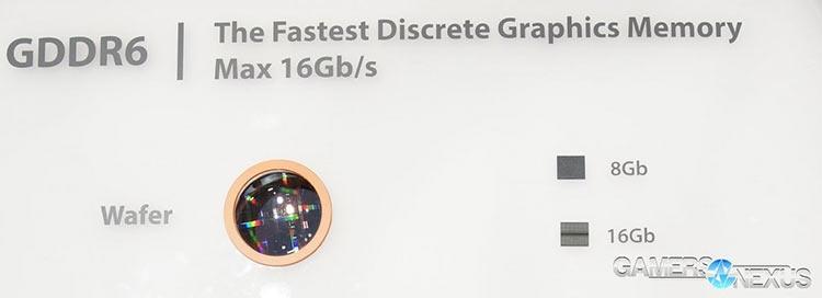 Новые GeForce получат GDDR6, старт производства памяти — через 3 месяца»